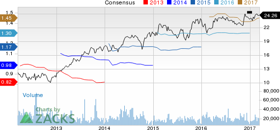 Why Is Interpublic (IPG) Up 4.1% Since the Last Earnings Report?