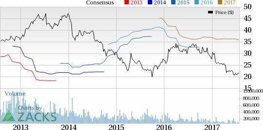 Mattel (MAT) Falls on Wider-than-Expected Q2 Loss, Sales Lag