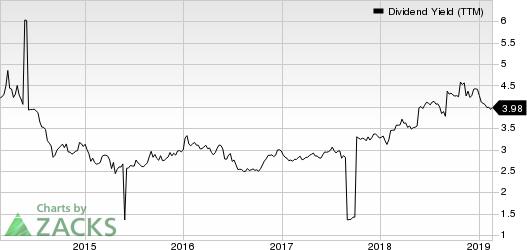 China Mobile (Hong Kong) Ltd. Dividend Yield (TTM)