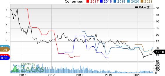 Huaneng Power International, Inc. Price and Consensus