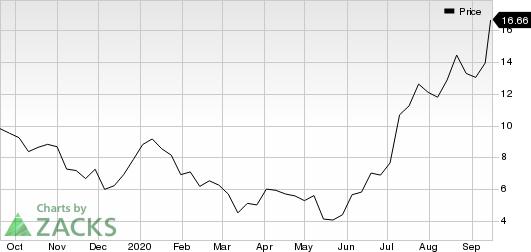 Cambium Networks Corporation Price