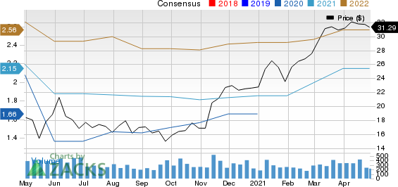 PeapackGladstone Financial Corporation Price and Consensus
