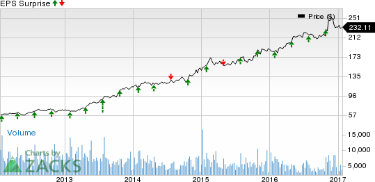 Northrop Grumman (NOC) Q4 Earnings: A Beat in the Cards?
