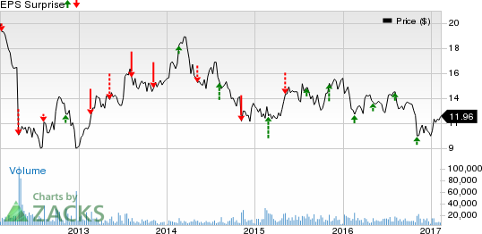 Can Allscripts (MDRX) Surprise Investors in Q4 Earnings?