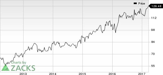 Accenture plc' (ACN) Tops On Q2 Earnings Estimate