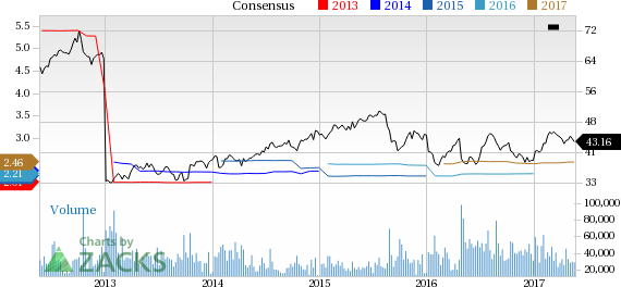 Abbott Labs (ABT) Down 2.3% Since Earnings Report: Can It Rebound?