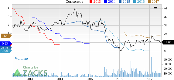 Why Is Allegheny (ATI) Down 14.8% Since the Last Earnings Report?