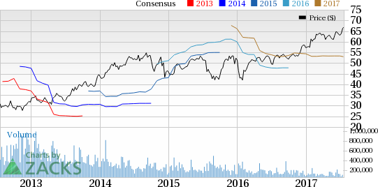 Is Surprise in the Cards for Materials ETFs in Q2 Earnings?