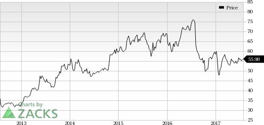 Bristol-Myers (BMY) Q2 Earnings Beats Estimates