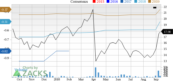 Why Cloudera Cldr Could Be Positioned For A Surge Nasdaq