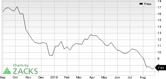 EnLink Midstream, LLC Price