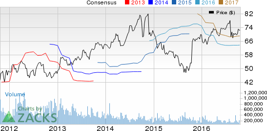 KLA-Tencor (KLAC) Beats on Q1 Earnings and Revenues