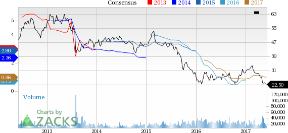 Why Is The Mosaic Company (MOS) Down 4.2% Since the Last Earnings Report?