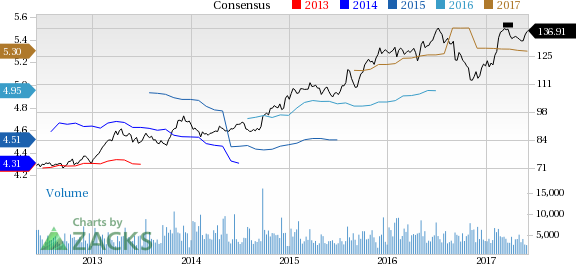 Why Is Clorox (CLX) Up 2.6% Since the Last Earnings Report?