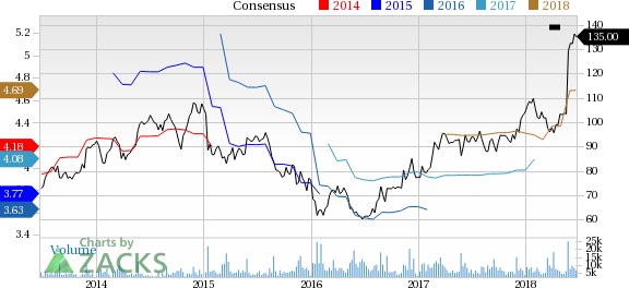 9f8ac018a9 Tiffany (TIF) Up 7.4% Since Earnings Report  Can It Continue ...
