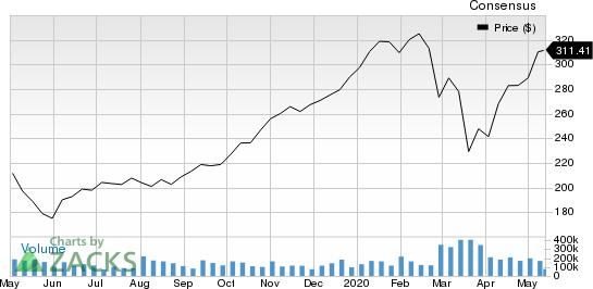 Agenus Inc Price and Consensus