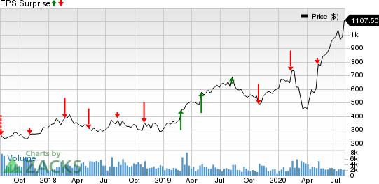 MercadoLibre, Inc. Price and EPS Surprise