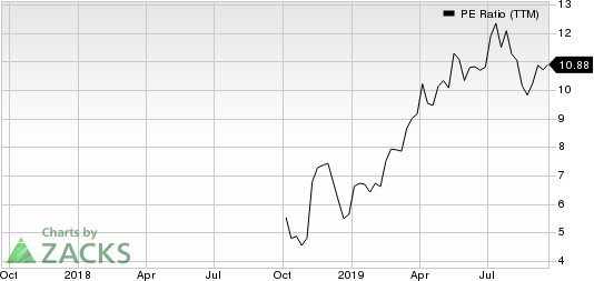 Victory Capital Holdings, Inc. PE Ratio (TTM)