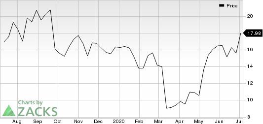BioLife Solutions, Inc. Price