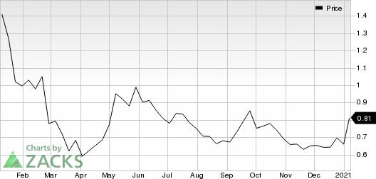 ConforMIS, Inc. Price
