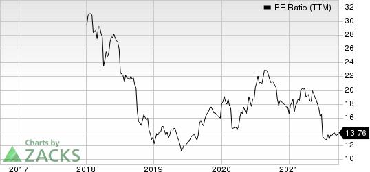 Schneider National, Inc. PE Ratio (TTM)