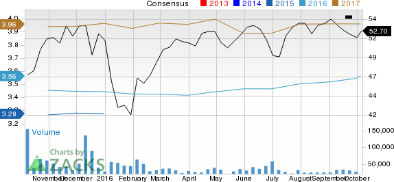 Why The Dow Chemical Company (DOW) Stock Might be a Great Pick