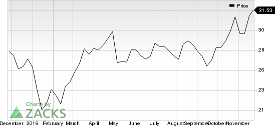 Suncor Energy (SU) Provides 2017 Capex, Production Outlook
