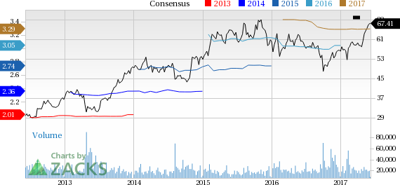 Cognizant (CTSH) Up 11.1% Since Earnings Report: Can It Continue?