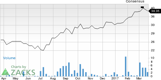 Should Mitsubishi Chemical (MTLHY) Be On Your Radar Now?
