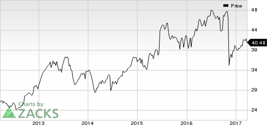 Conagra (CAG) Beats on Q3 Earnings, Lags Revenues