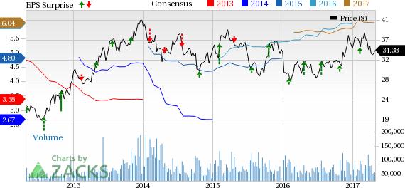 General Motors (GM) Q1 Earnings & Revenues Top, View Same