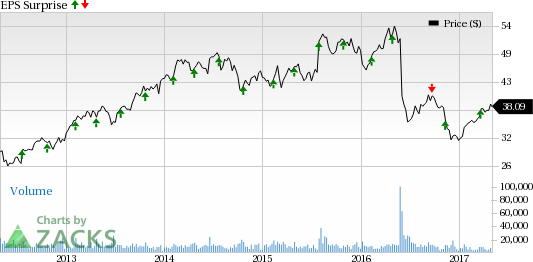 Coca-Cola European Partners (CCE) Q1 Earnings: What's Up?