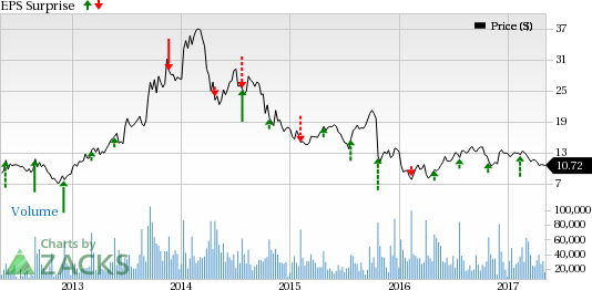 What to Expect from Pandora (P) Stock this Earnings Season?