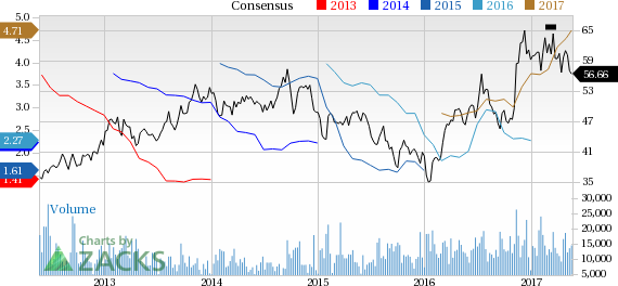 Nucor (NUE) Down 6.1% Since Earnings Report: Can It Rebound?