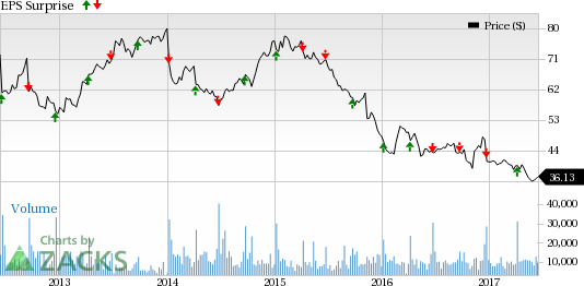 Bed Bath & Beyond (BBBY) Q1 Earnings to Let Investors Down?