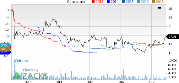 Quality Systems (QSII) Up 20.8% Since Earnings Report: Can It Continue?
