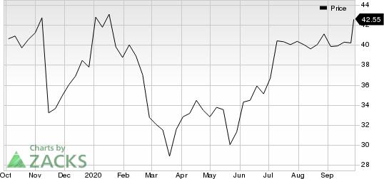 Sina Corporation Price