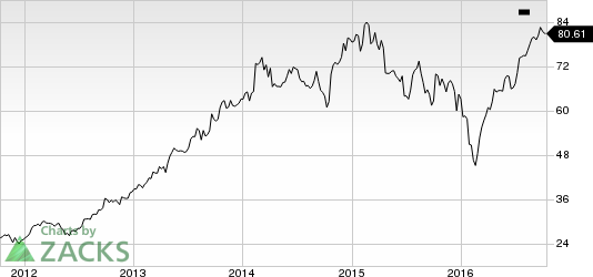 Packaging Corporation Hits 52-Week High on Acquisitions
