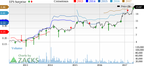 Wendy's (WEN) Stock Gains on Q1 Earnings & Revenue Beat