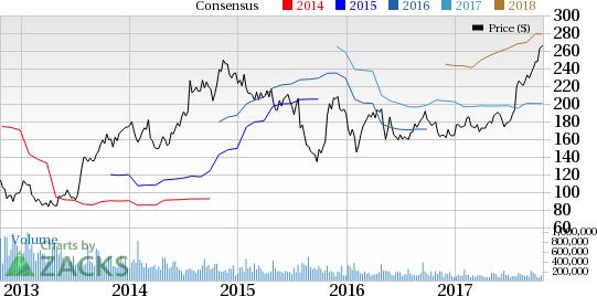 Baidu Stock Quote Entrancing Will Mobile Growth Help Baidu Bidu Beat On Q3 Earnings  Nasdaq