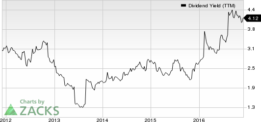 4 High Yielding Dividend Stocks in Consumer Staples Sector