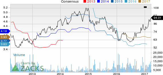 Tiffany (TIF) Hits 52-Week High: What's Driving the Stock?