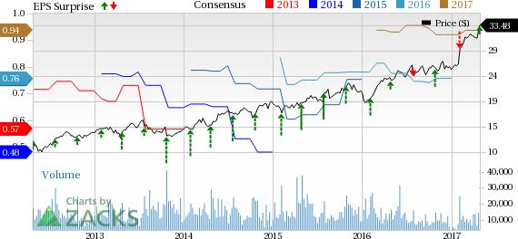 Cadence (CDNS) Stock Declines Despite Q1 Earnings Beat
