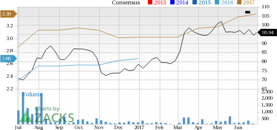 Why Adidas (ADDYY) Isn't Done Growing Earnings Yet