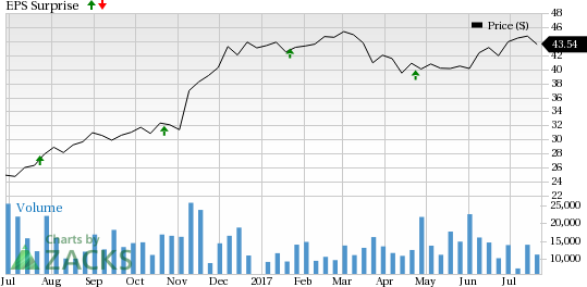 Will Zions (ZION) Stock Beat Q2 Earnings on Higher Rates?