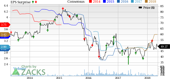 Can Nordstroms Jwn Strategic Efforts Drive Q1 Earnings Nasdaq