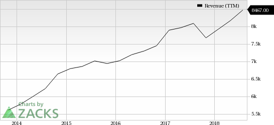 Heres Why You Should Hold Vmware Stock In Your Portfolio Nasdaq