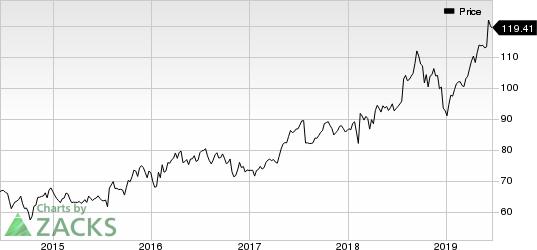 AptarGroup, Inc. Price