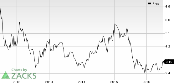 AU Optronics (AUO) Shows Strength: Stock Moves 7.4% Higher