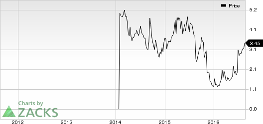 Akers Biosciences OxiCheck Study Results Positive, Stock Up